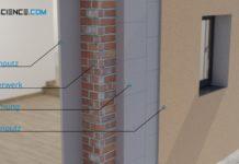 Aufbau einer Gebäudewand zur Berechnung des U-Werts