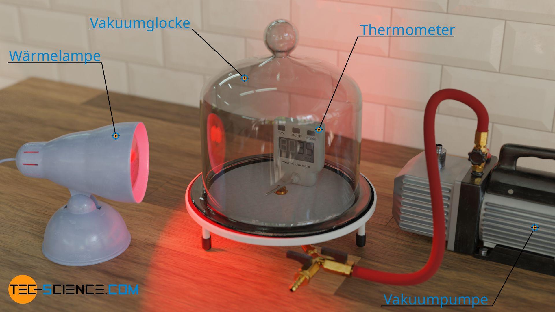 Experiment zur Demonstration der Wärmeübertragung durch Wärmestrahlung