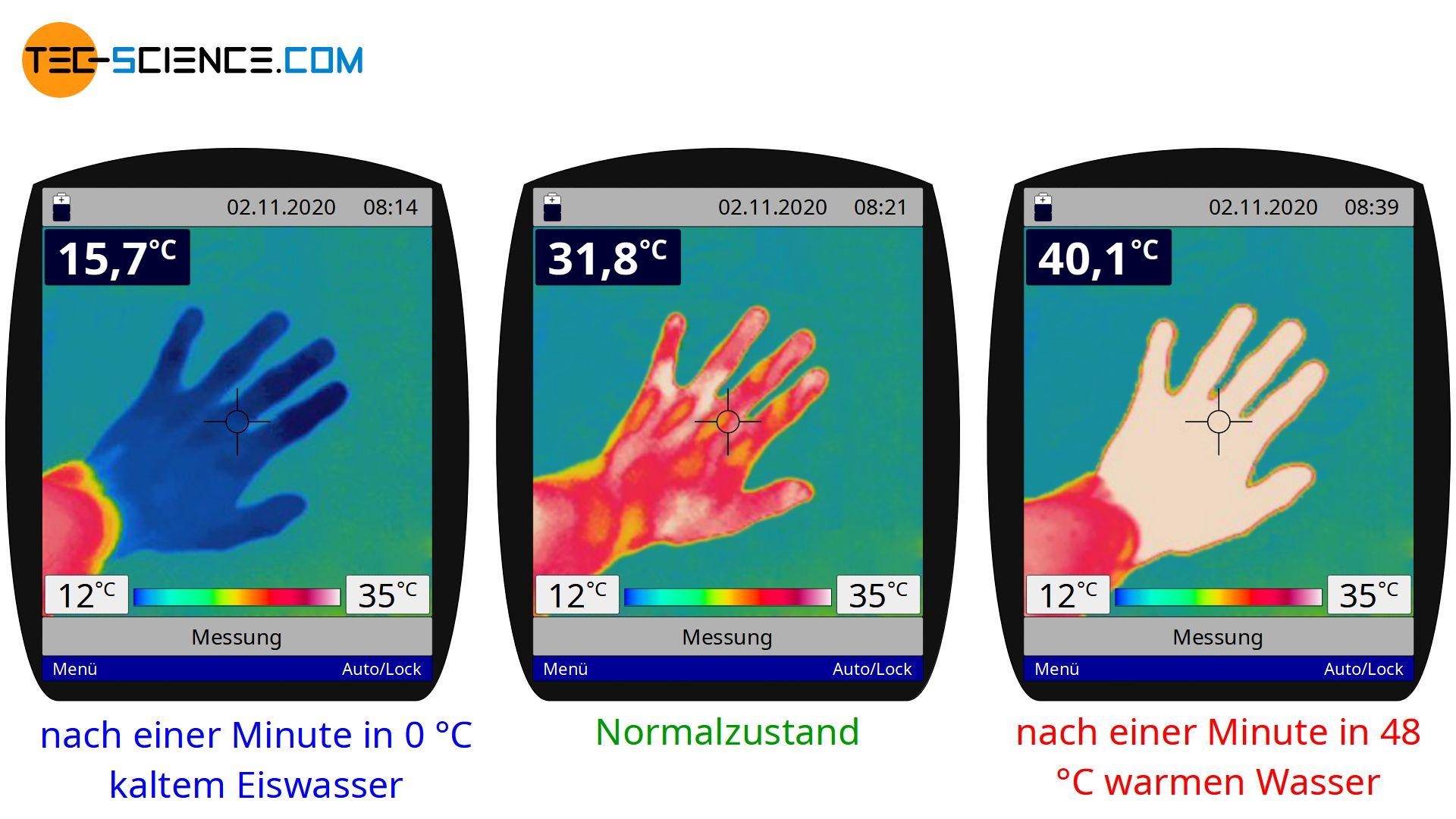 Wärmebild einer Hand bei verschiedenen Temperaturen