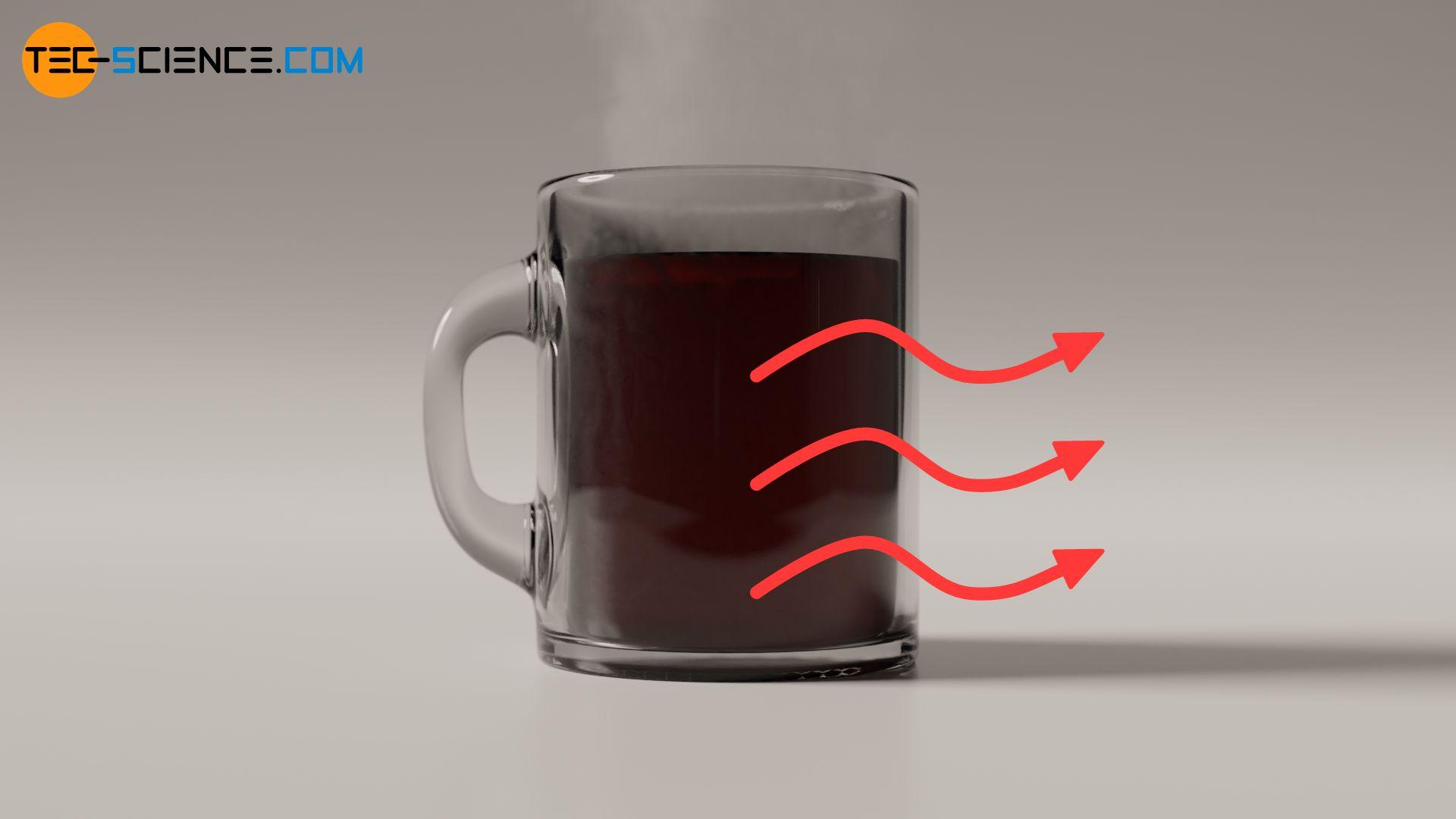Richtung des Wärmestroms vom heißen Kaffee in Richtung Umgebung