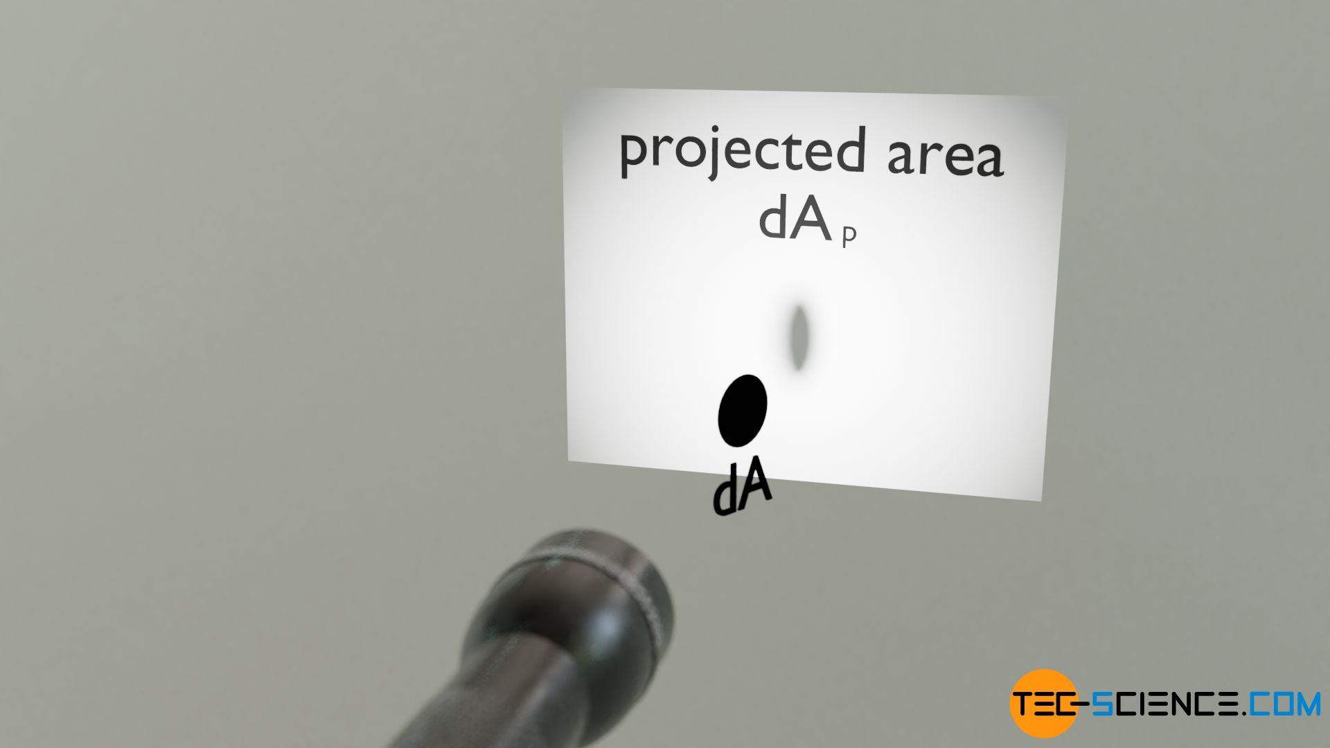 Projected area