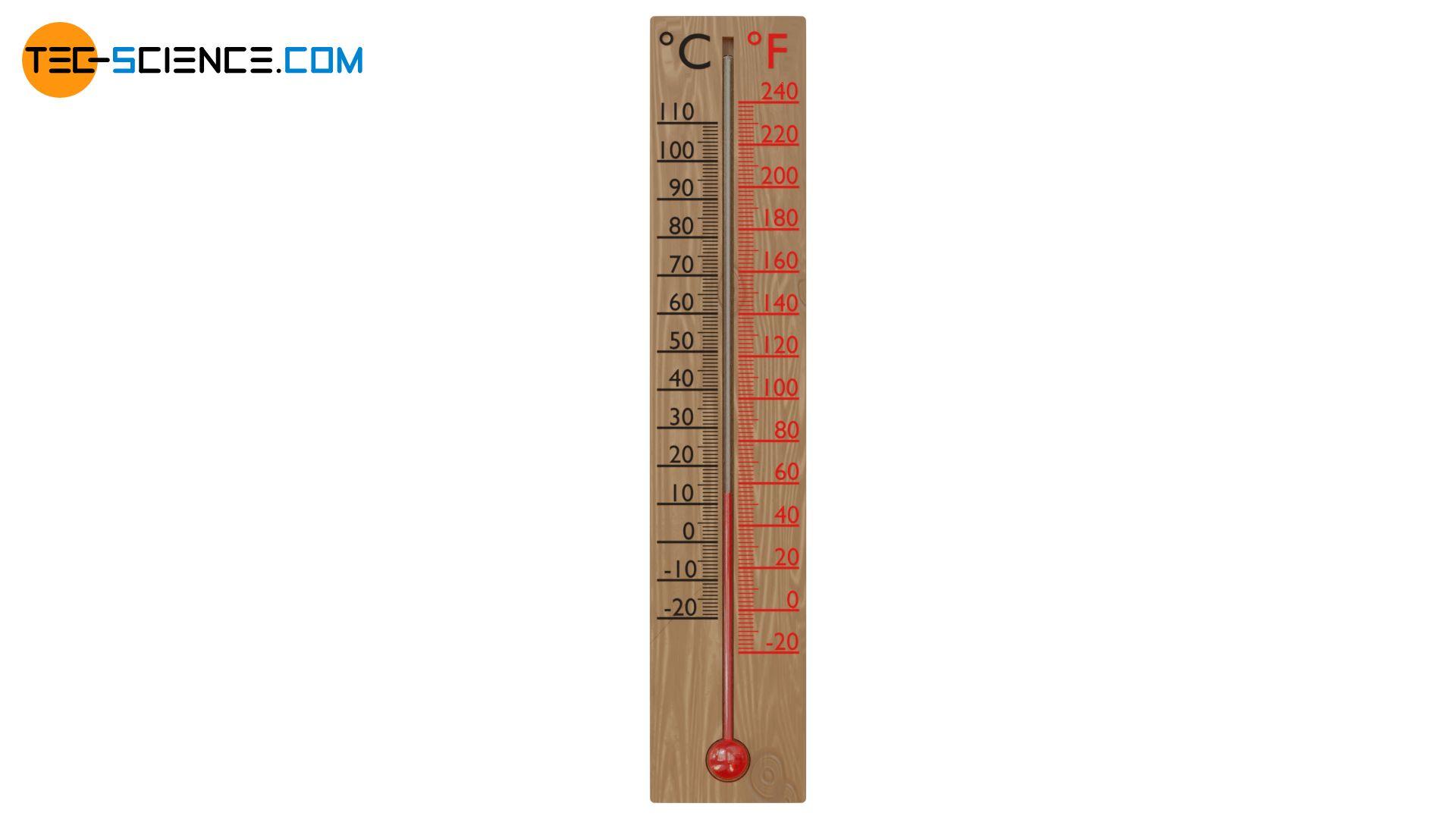 Celsius and Fahrenheit scale in comparison