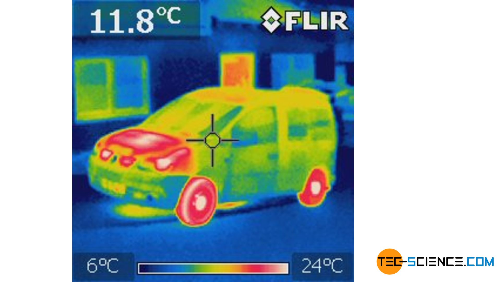 Thermographic image of a car