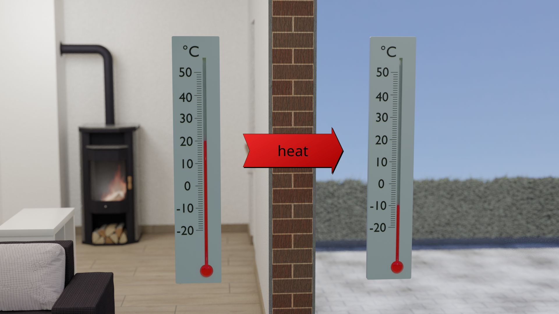 Thermal conduction through a house wall