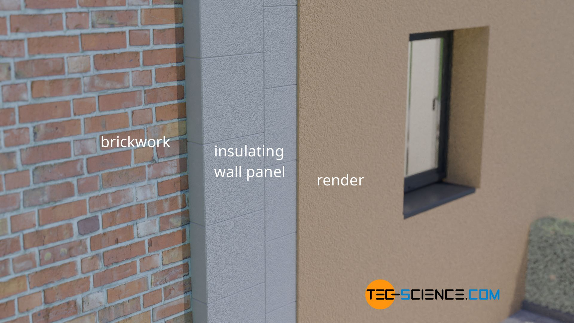 Insulating wall panels on the brickwork of a building