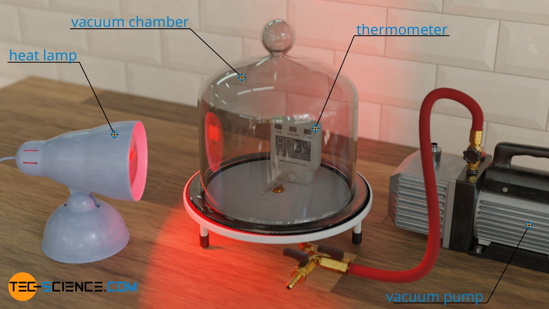 Experiment to demonstrate heat transfer by thermal radiation