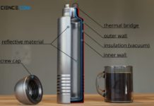 Design and principle of a thermos (vacuum flask), how does work