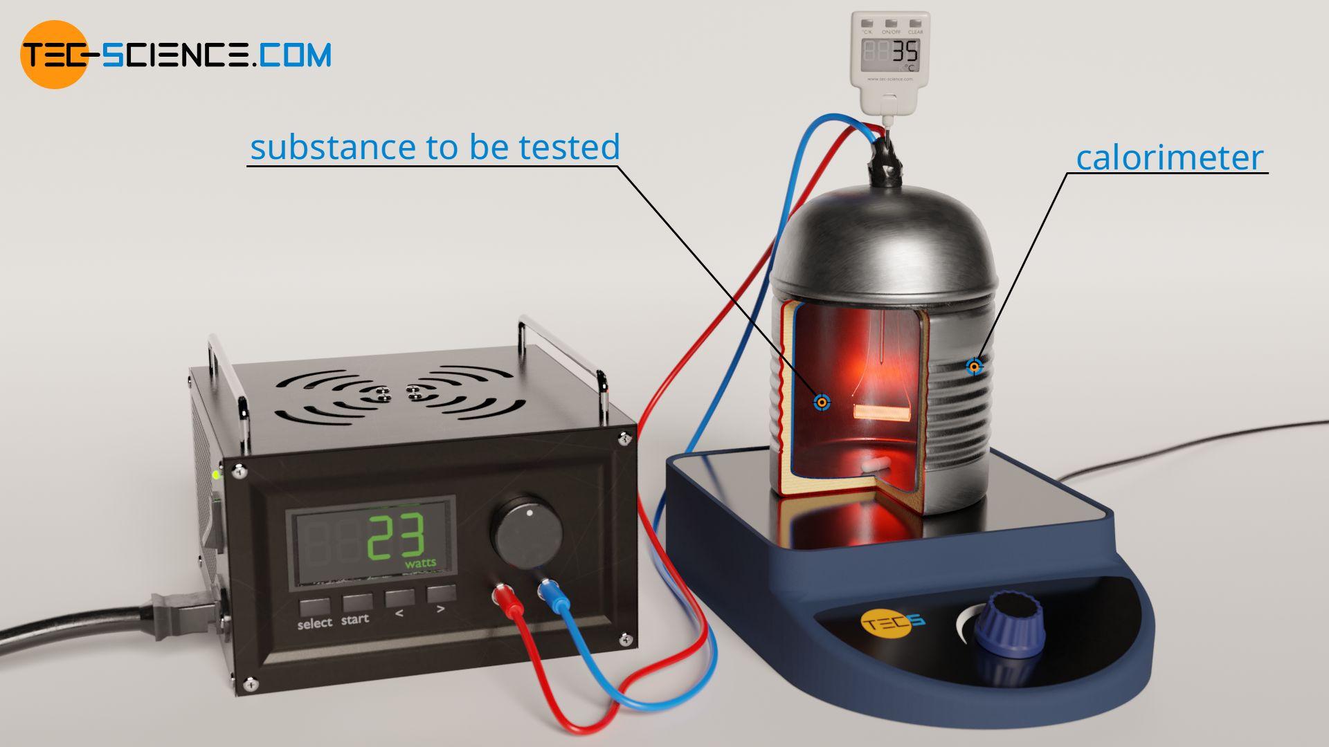 Calorimeter for determining the specific heat capacity of liquids (calorimetry)