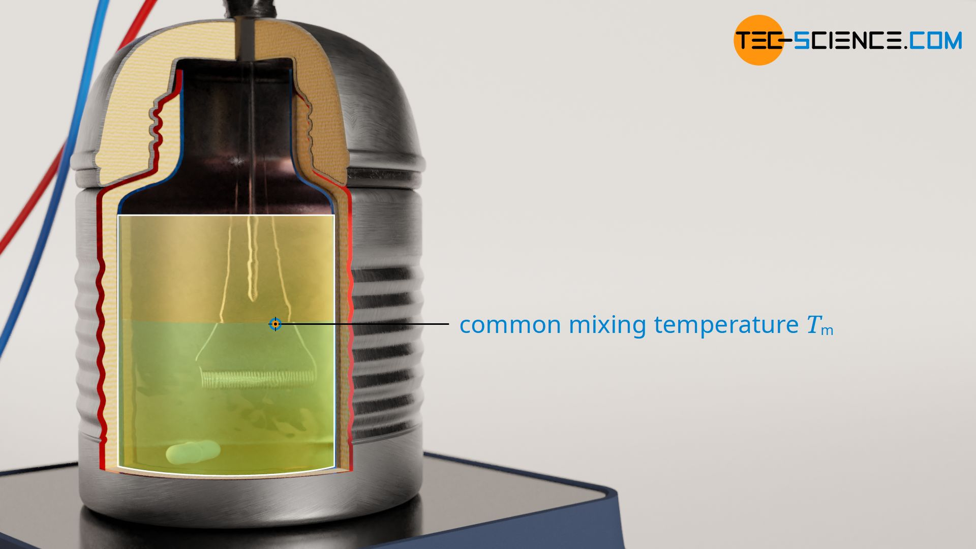 Determination of the heat capacity of a calorimeter (water value) based on the mixing temperature.
