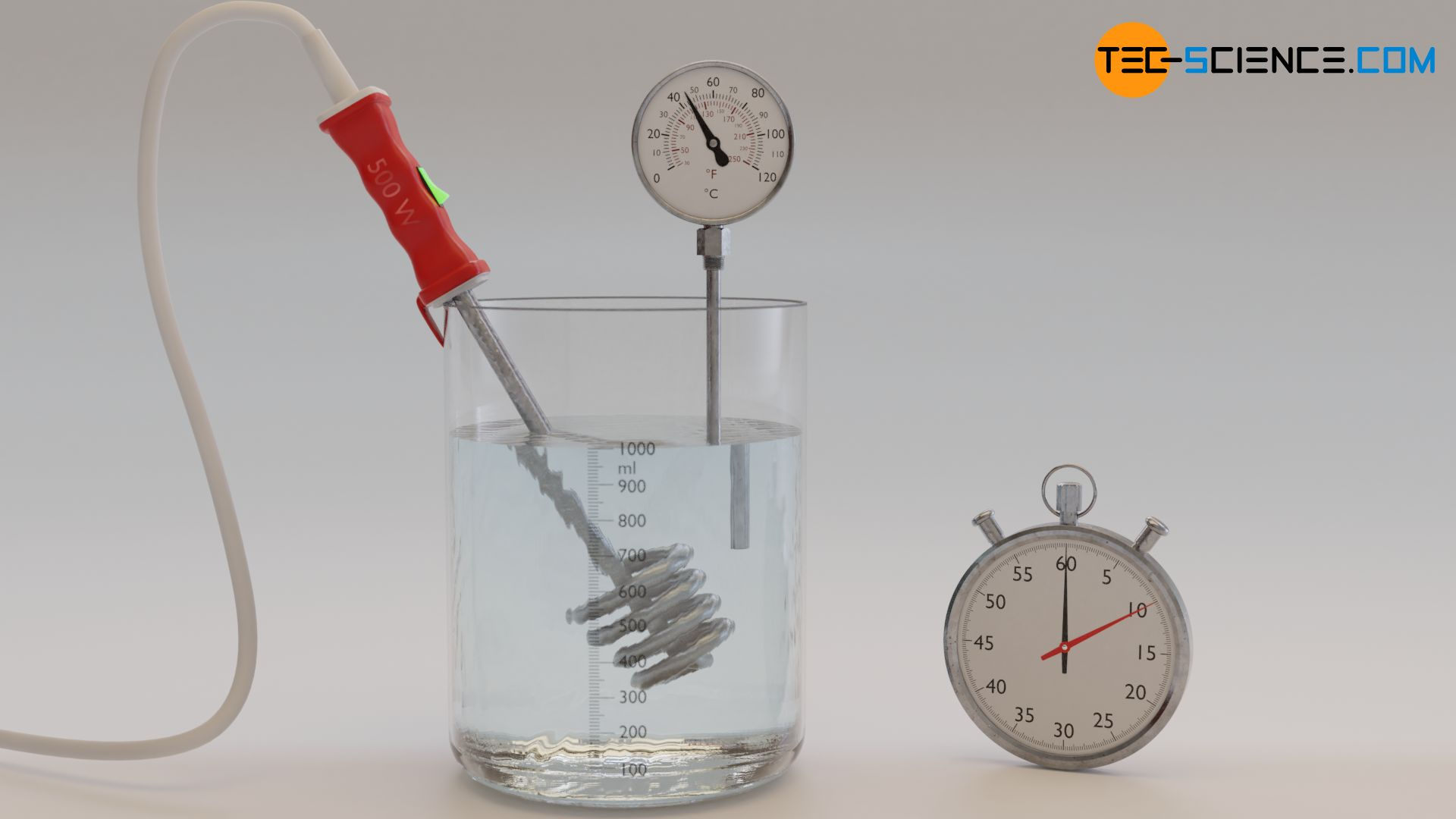 Setup for the experimental determination of the specific heat capacity of water