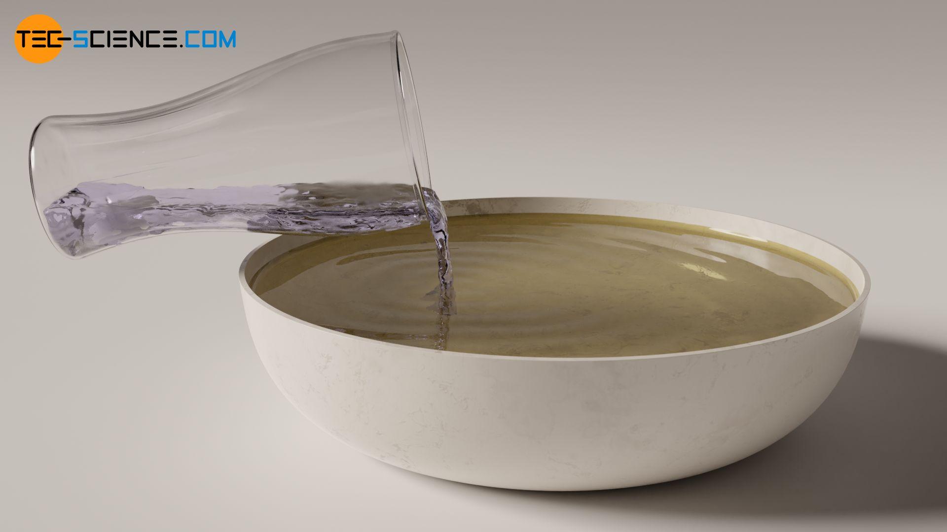 Final temperature when mixing two liquids