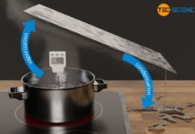 Vaporization and condensation using the example of boiling water on a hotplate