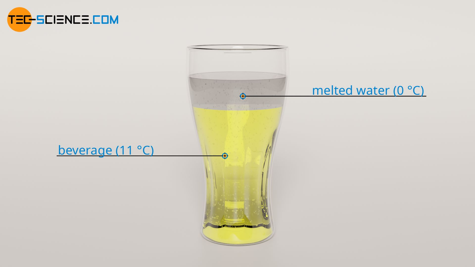 Mixing the melted water with the drink