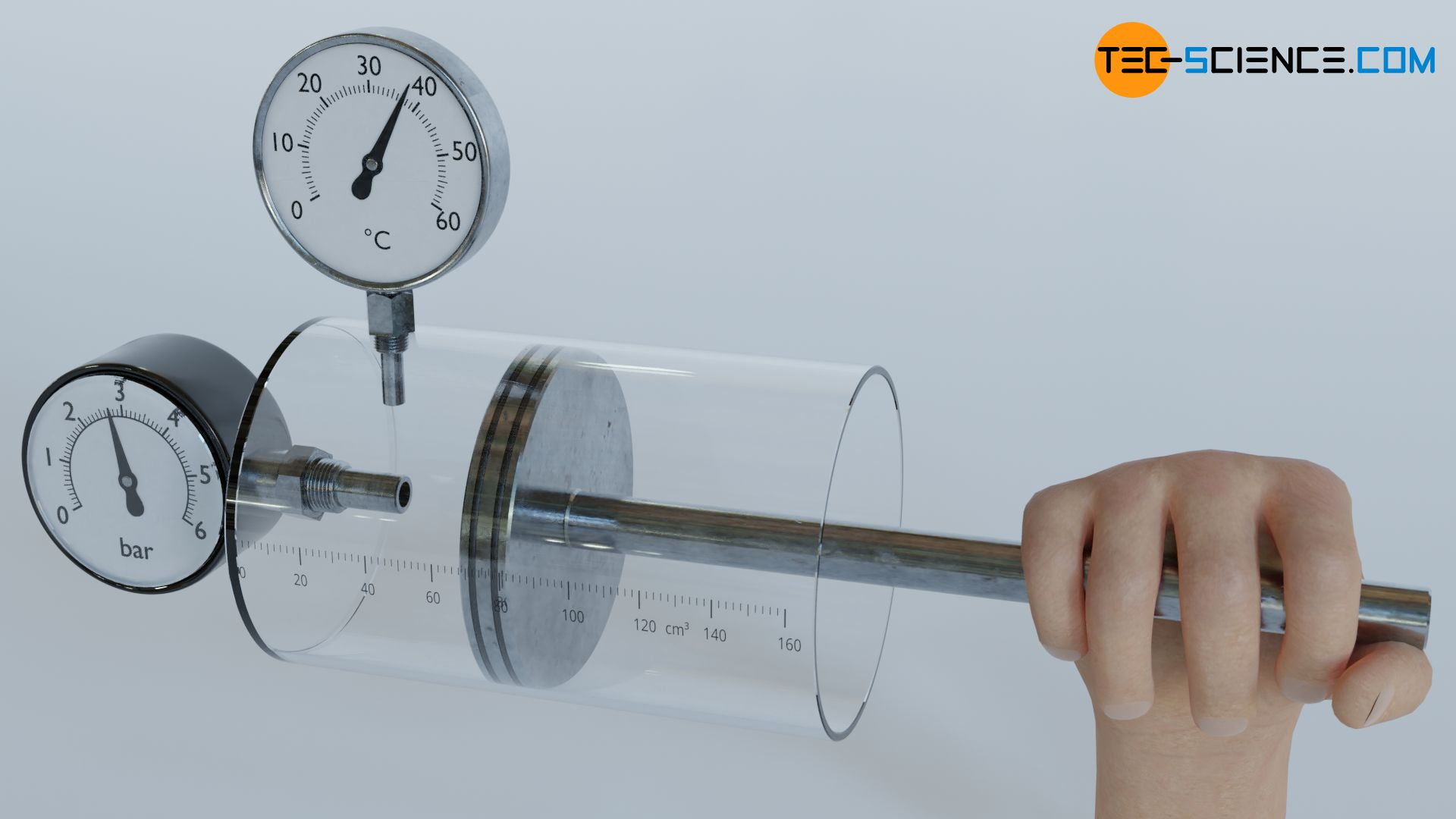 Compression of a gas in a cylinder