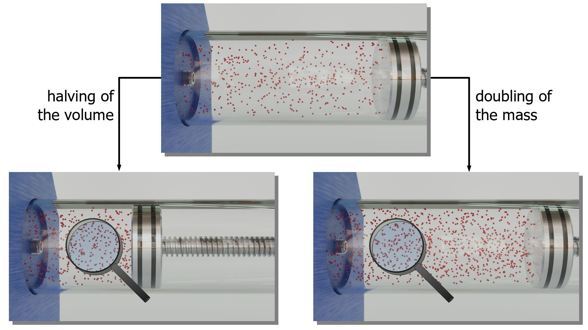 Influence of the gas density on the pressure