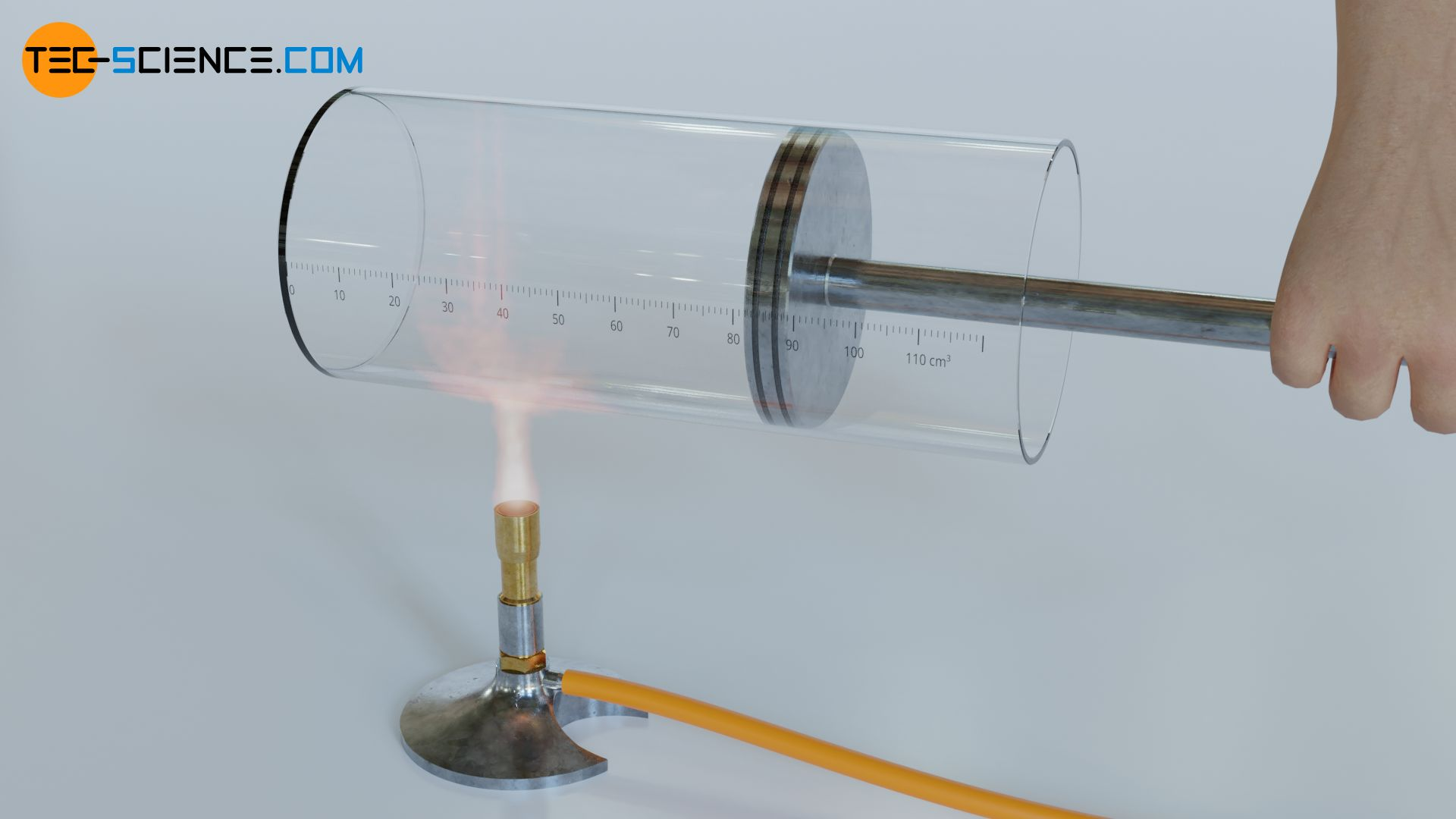 Energy transfer done on a gas by heat and work (compression)
