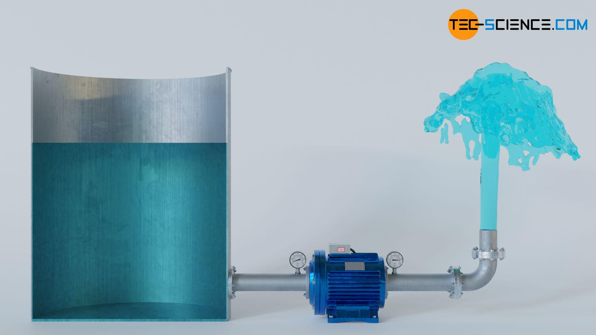 Ausströmen einer Flüssigkeit aus einer Leitung bei laufender Pumpe